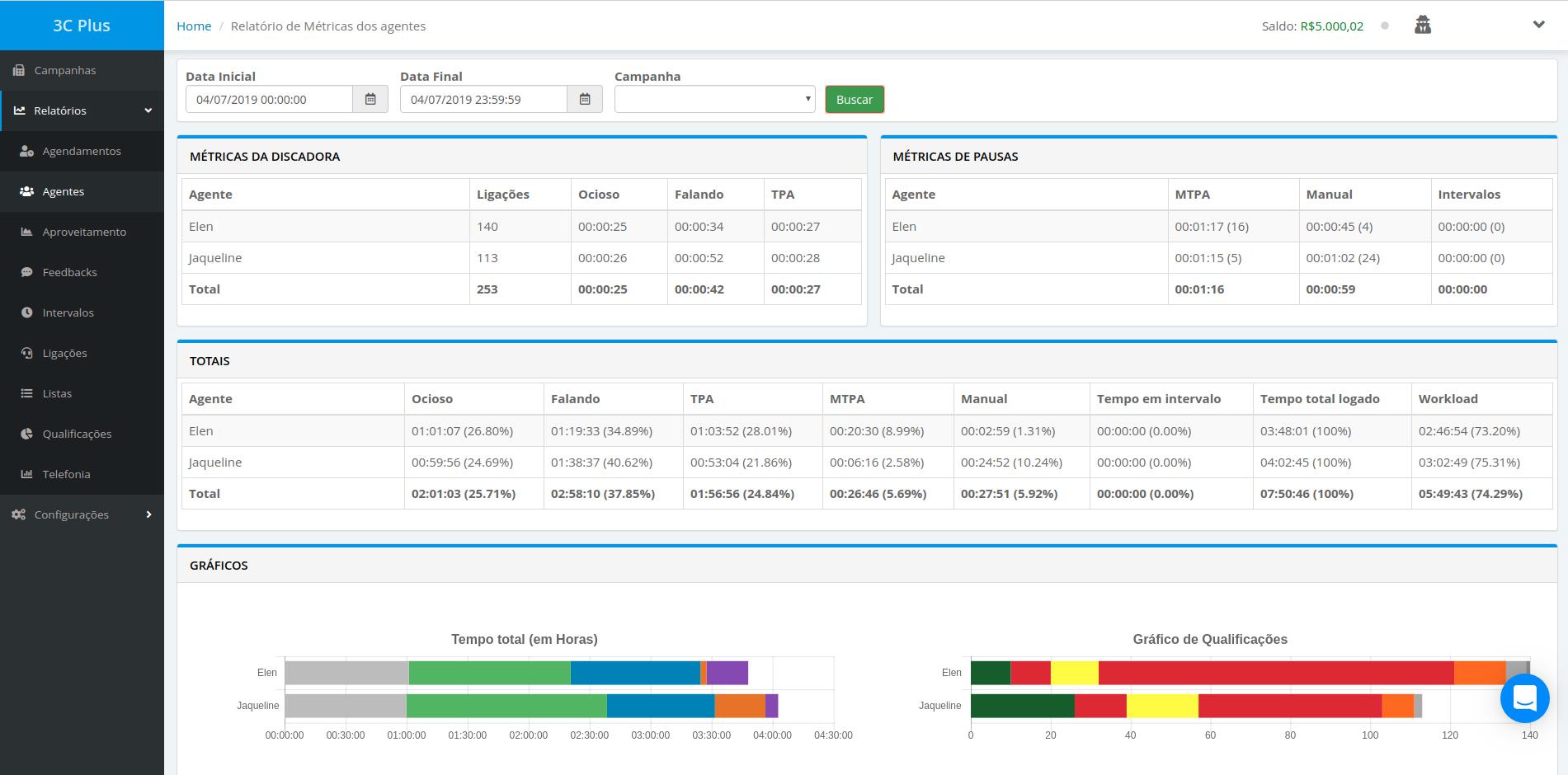 Imagens do sistemas 3C Plus - Relatório de métricas dos agentes